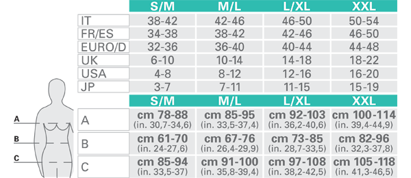 Farmacell size chart