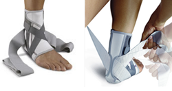 Push Med Ankle & Foot Brace