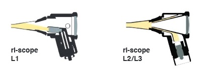 ri-scope® L otoskop